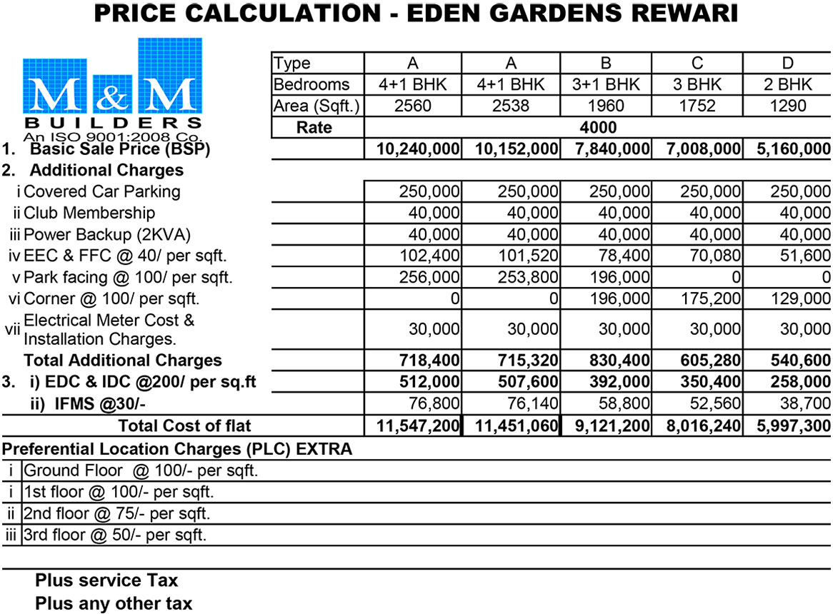 Price calculation Eden Garden Rewari